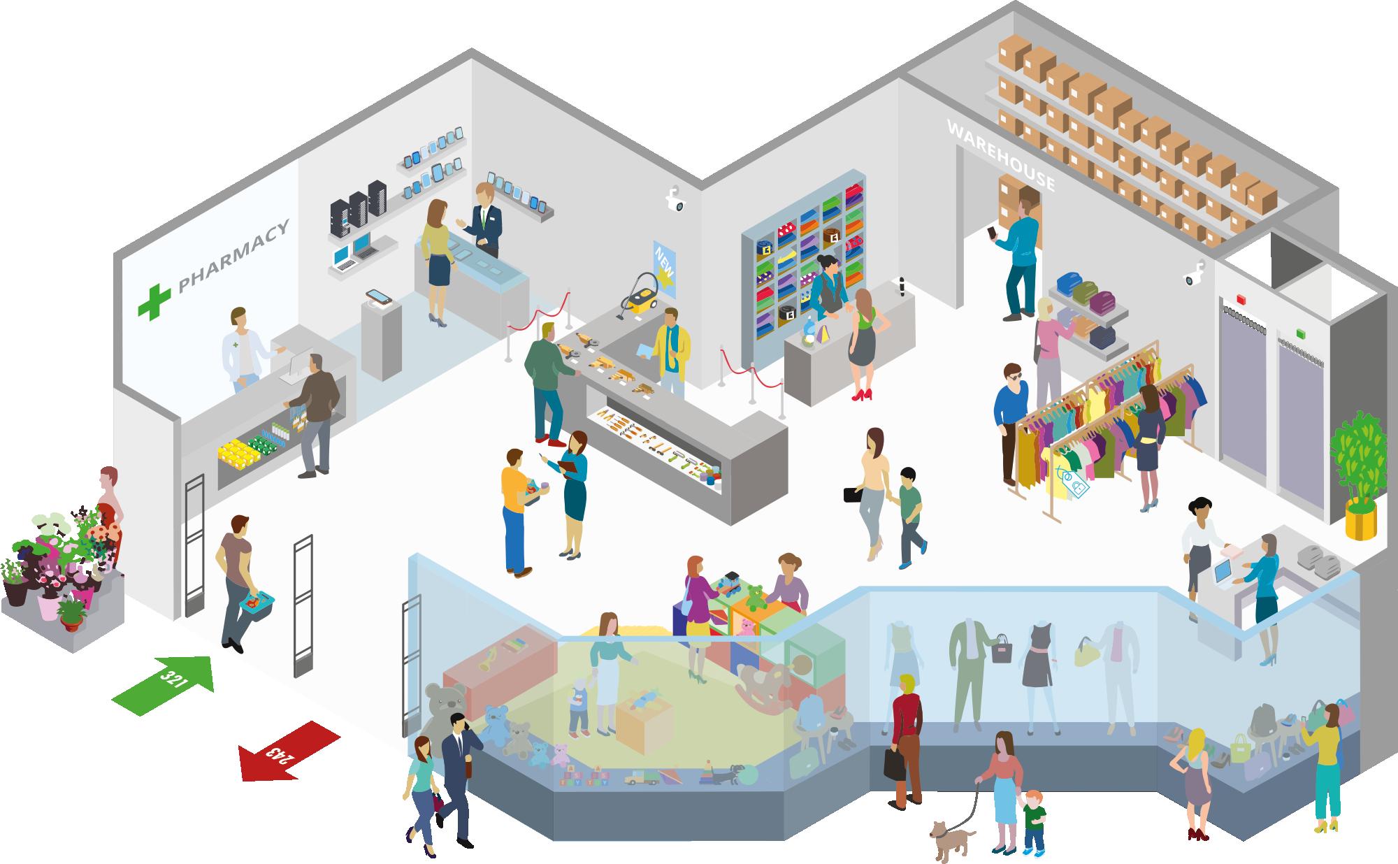 EAS-Resatec biedt de nodige systemen tegen winkeldiefstal