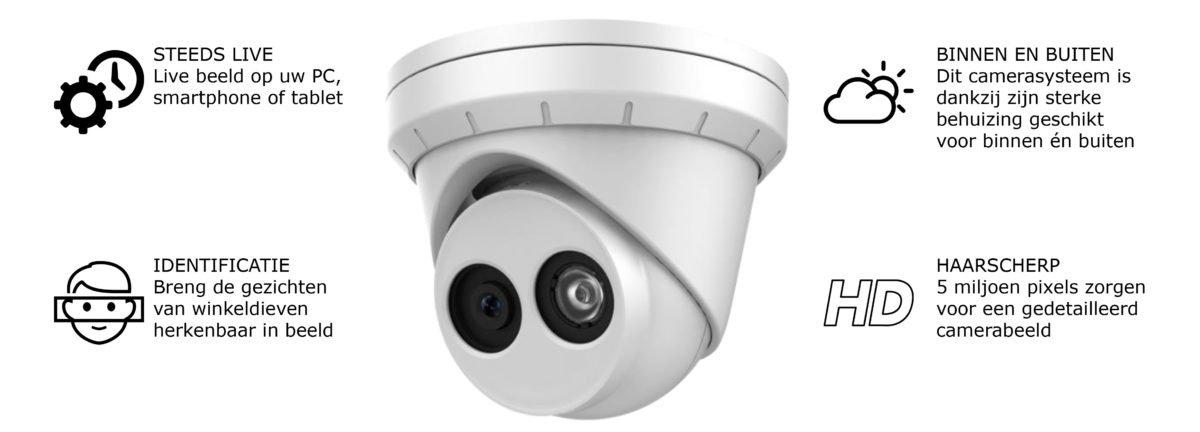 CCTV - winkeldiefstalbeveiliging - Resatec
